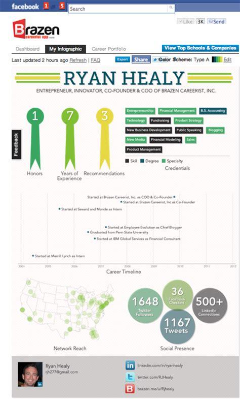 Top 6 Free & Best Infographic Resume Creator