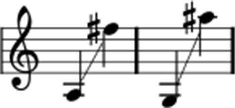 instrument ranges chaotic insurrection ensemble
