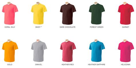 How To Know What Colors Work [men's Guide To Tshirts