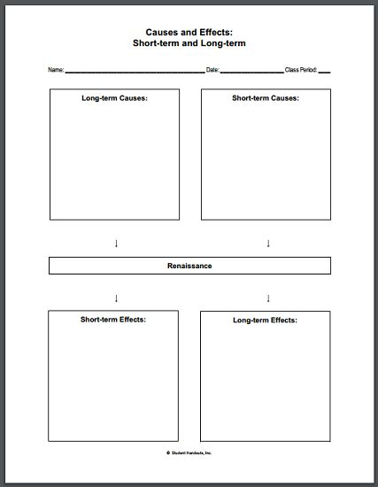 Click Here To Print This Blank Chart Worksheet (pdf