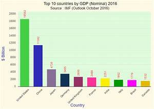 India passes UK to become the fifth largest economy on a ...
