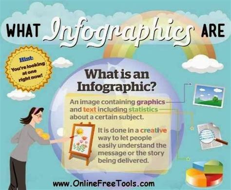 10 Best Information Graphics Images On Pinterest Cara Membuat Flowchart Di Visio That Will Ask The User To Input A Number And Their Uses Swim Lanes Uml Flow Chart Or Diagram Is Lane Group In Word Visual Programming �cretsiz Indir