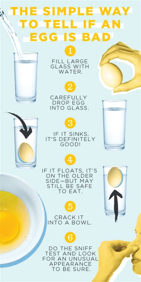 bad eggs sink or float