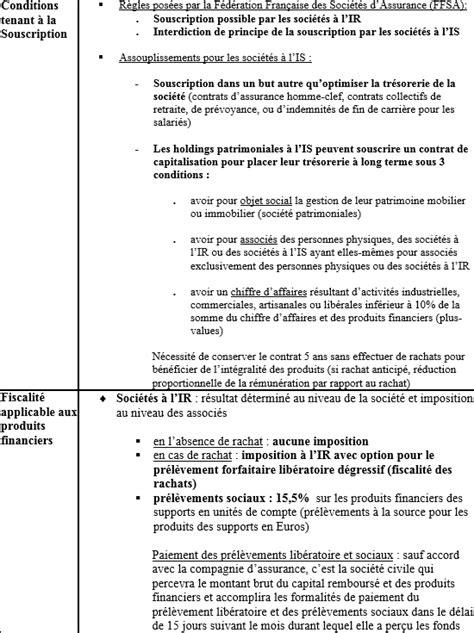 contrats d assurance vie et de capitalisation deux outils 224 strat 233 gie diff 233 rente l agefi actifs