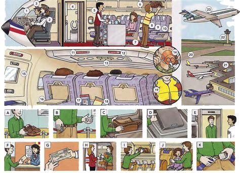 Aeroplane Airplane Airline Vocabulary Pdf