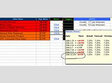 Let's Trade The News V 04 ! Forex Factory