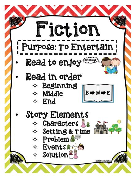 Improving Fiction And Nonfiction  Part 2  Lessons By Sandy