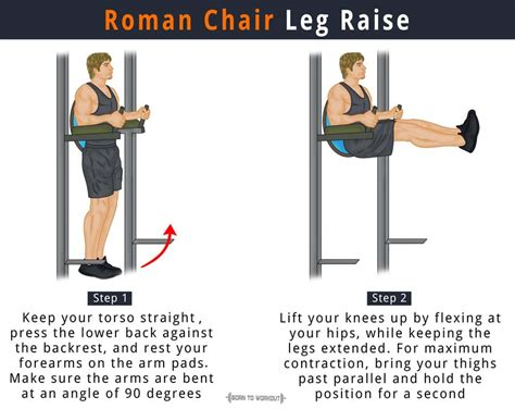 chair workouts most popular workout programs