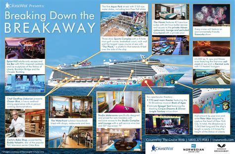 infographic guide to the brand new breakaway cruise ship