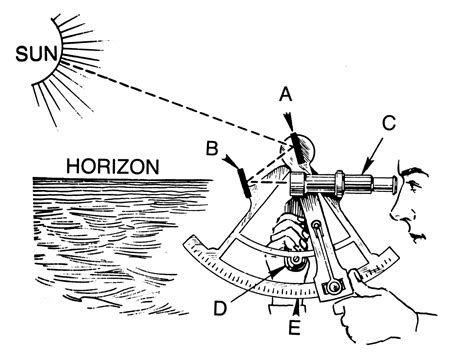 Sextant Measures how to use a sextant to measure the angle between the sun