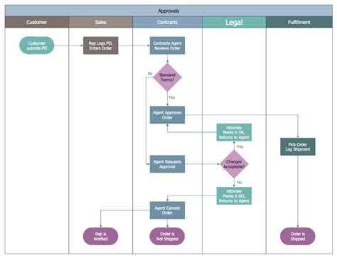 Types Of Flowcharts. Java Developer Roles And Responsibilities Template. Matrix Spreadsheet Template 501755. Potty Training Sticker Chart Ideas Template. Anniversary Messages To Big Brother. Cover Letter Format Template. Accounting Resume Samples Canada. Staff Performance Evaluation Form Template. Menu Planning Template