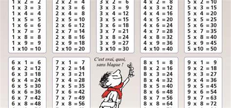 comment retenir les tables de multiplication