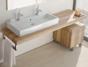 meuble vasque de design moderne en 60 exemples