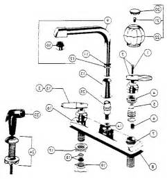 peerless kitchen faucet parts diagram kenangorgun