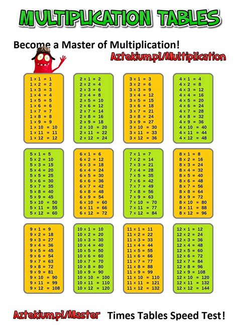 multiplication tables printable multiplication tables multiplication tables