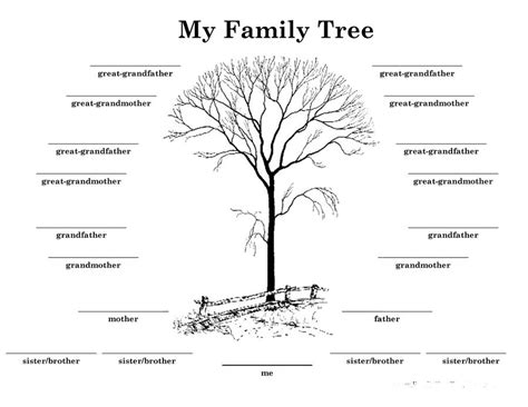 50+ Free Family Tree Templates (word, Excel, Pdf. Tri Fold Indesign Template. Project Proposal Presentation Example Template. July 2018 Calendar Editable Template. Baby Checklist. Broker Price Opinion Template. Skills And Experience Examples On Resume Template. Decision Tree Template Free 202928. Application Security Policy Template