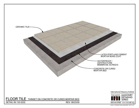 06 130 0202 floor tile thinset on concrete or cured mortar bed international masonry institute