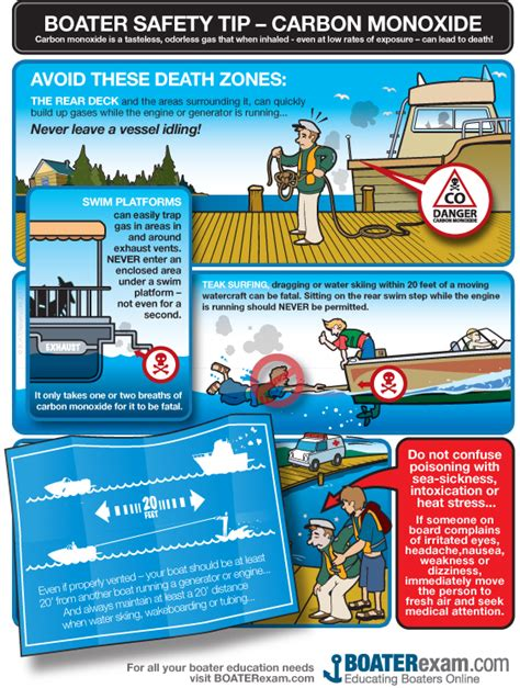 Boating Safety Jobs by Boating Education Infographics Part 2 Manitou Pontoon Boats