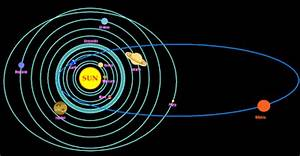 Sirius Solar System (page 2) - Pics about space