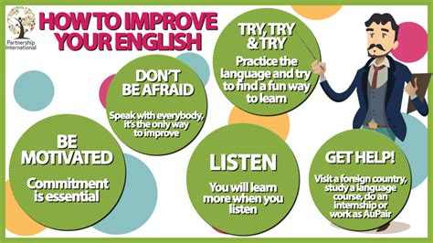 How To Improve Your English  Partnership International