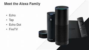 Building voice enabled Apps with Alexa voice service and ...