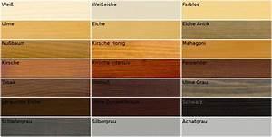 Holzlasur Farben Innen : livos kunos natur l siegel 244 250 ml lacke le le wachse ~ Markanthonyermac.com Haus und Dekorationen