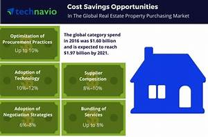 Technavio Reveals Cost Saving Opportunities for the Real ...