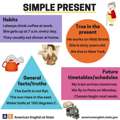 Present Simple And Continuous  Mlk English Courses