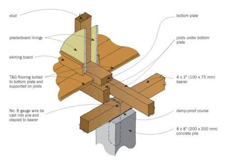 view topic subfloor joist blocking and sistering home renovation building forum