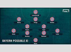 How Bayern Munich and Real Madrid could line up in their
