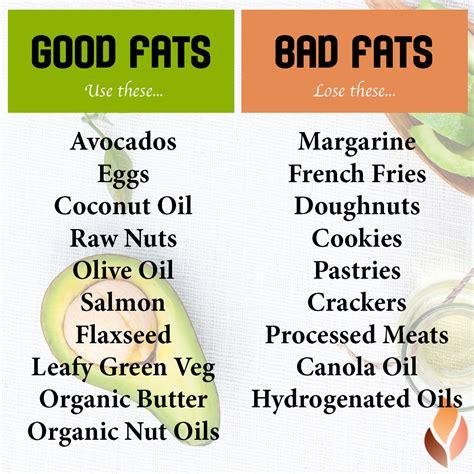 Good Fats Vs Bad Fats  Jonny B Good Blog