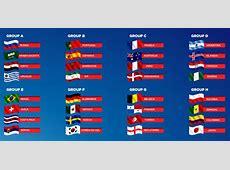 Copa do Mundo Rússia 2018 Brasil Escola