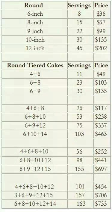 cake pricing chart 25 best ideas about cake business on cake