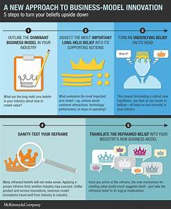 Disrupting beliefs: A new approach to business-model ...