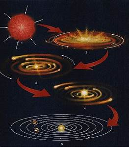 A Brief Tour of the Solar System – Solar System Formation ...