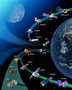 NASA - Seeking Feedback and Improvement, NASA's Earth Data ...