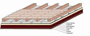 Terrasse Bauen Anleitung : terrasse verlegen tipps ~ Markanthonyermac.com Haus und Dekorationen