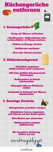 Geruch Im Kühlschrank Entfernen : k chenger che entfernen neutralisieren beseitigen fischgeruch essensger che fettgeruch ~ Markanthonyermac.com Haus und Dekorationen