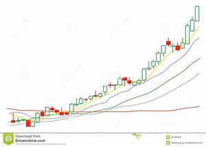 Stock Market Candle Line Chart Of Bullish Trend Stock ...