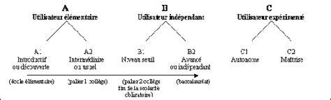g 233 n 233 ralit 233 s euroguidance
