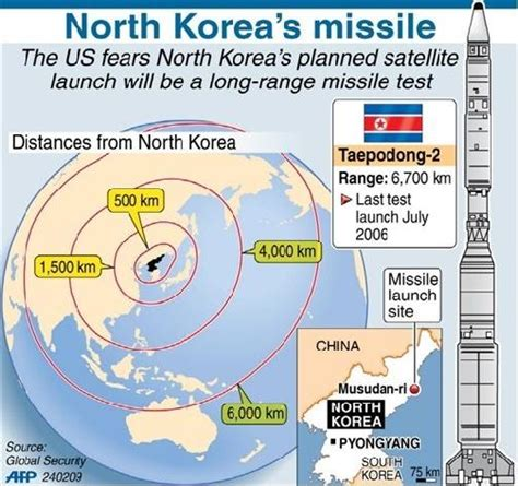 korea a step closer to its range nuclear arsenal operational deltatask2