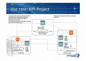 OpenStackDay - XIFI Federation