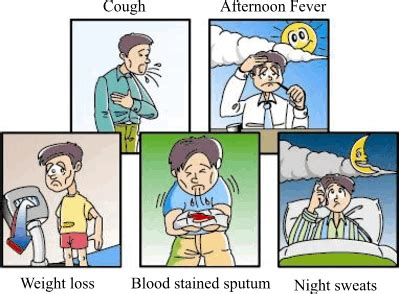 Tuberculosis (tb) Services  Clay County Phc, Mo. Astronomy Signs Of Stroke. Leo Signs Of Stroke. Postnatal Depression Signs. Cool Tattoo Signs Of Stroke. Number 4 Signs Of Stroke. Antique Kitchen Signs. Brain Tumour Signs. Skin Signs Of Stroke