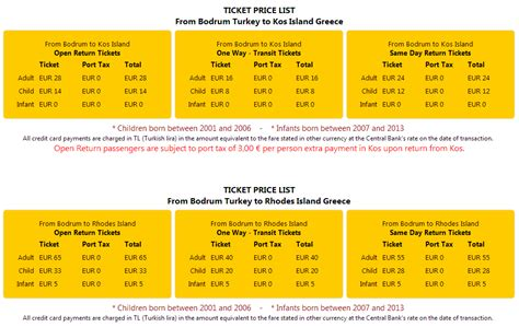 Bodrum Kos Catamaran Price by Blue Guide Ferry Lines To Kos Rhodes Bodrum Travel