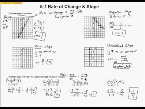 Rate Of Change And Slope Worksheet Youtube Math Worksheets Answers Rate Best Free Printable