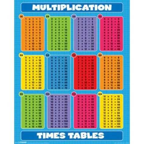 ecole mini poster multiplication times tables achat vente affiche cdiscount
