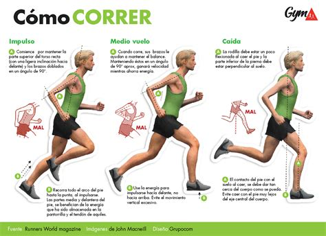 Byrunners On  Corriendo, Mejores Y Ejercicios