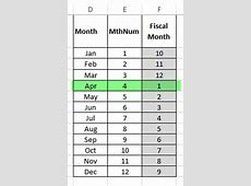 Excel Pivot Table Fiscal Year