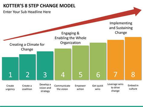 Kotter Step 7 by Kotter S 8 Step Change Model Powerpoint Template