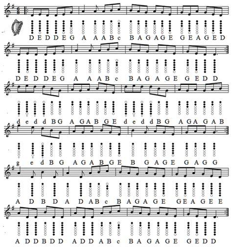 Irish Boat Song by The Blarney Pilgrims Tin Whistle Sheet Music Irish Folk